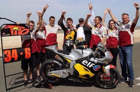rabat bertahan di Marc VDS Racing