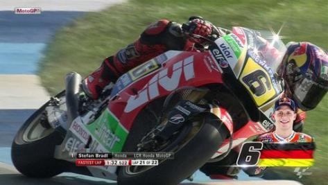 Bradl Fastest FP3 MotoGP Indianapolis