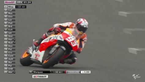 Marquez Tercepat di Latihan Terakhir MotoGP Indianapolis