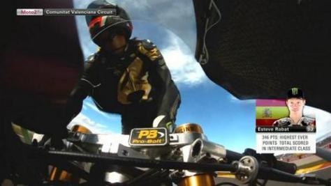 record rabat - highets points scored on class moto2